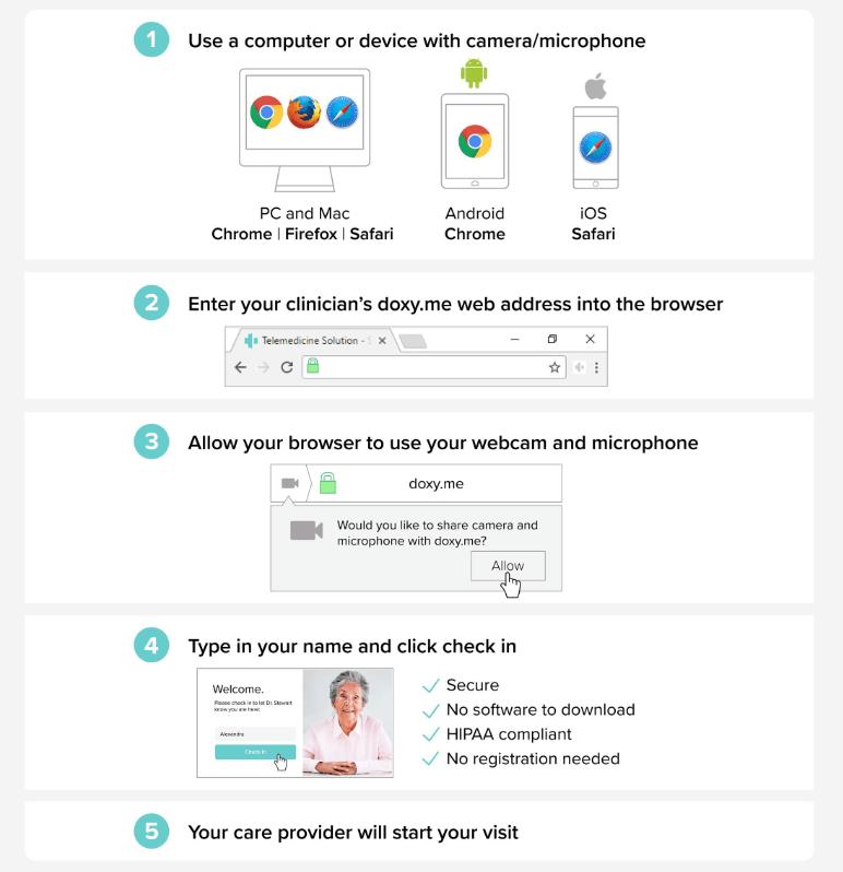 Screenshot_2020-04-23 Patient Telemedicine Instructions Doxy pdf