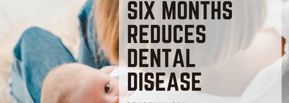 Breastfeeding infants for six months reduces dental disease