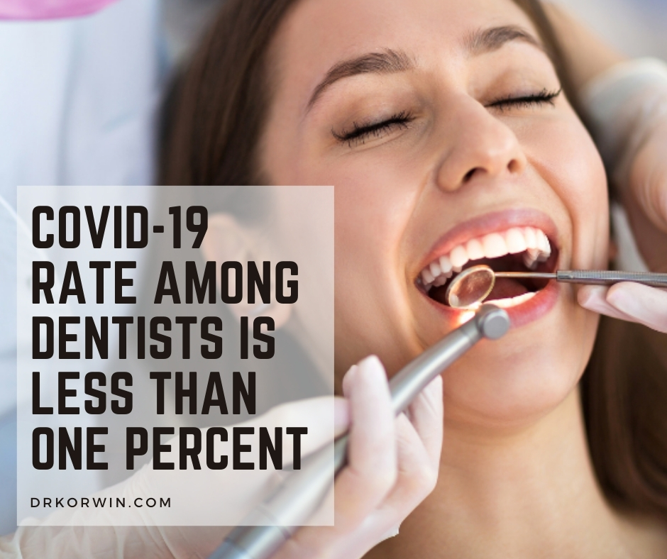 ADA study finds COVID-19 rate among dentists less than 1%